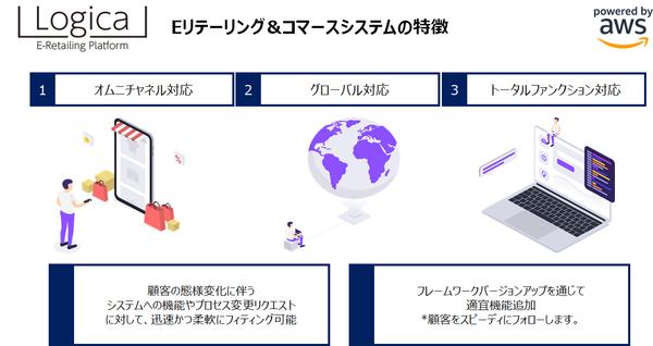 チャネル 事例 オムニ 海外オムニチャネルの成功~先進事例にみる、日本のオムニチャネルの次の一手~